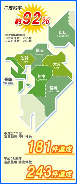 遺品整理サービスマップ